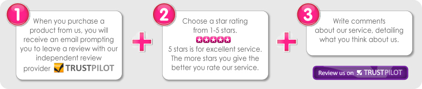 How to review our service.